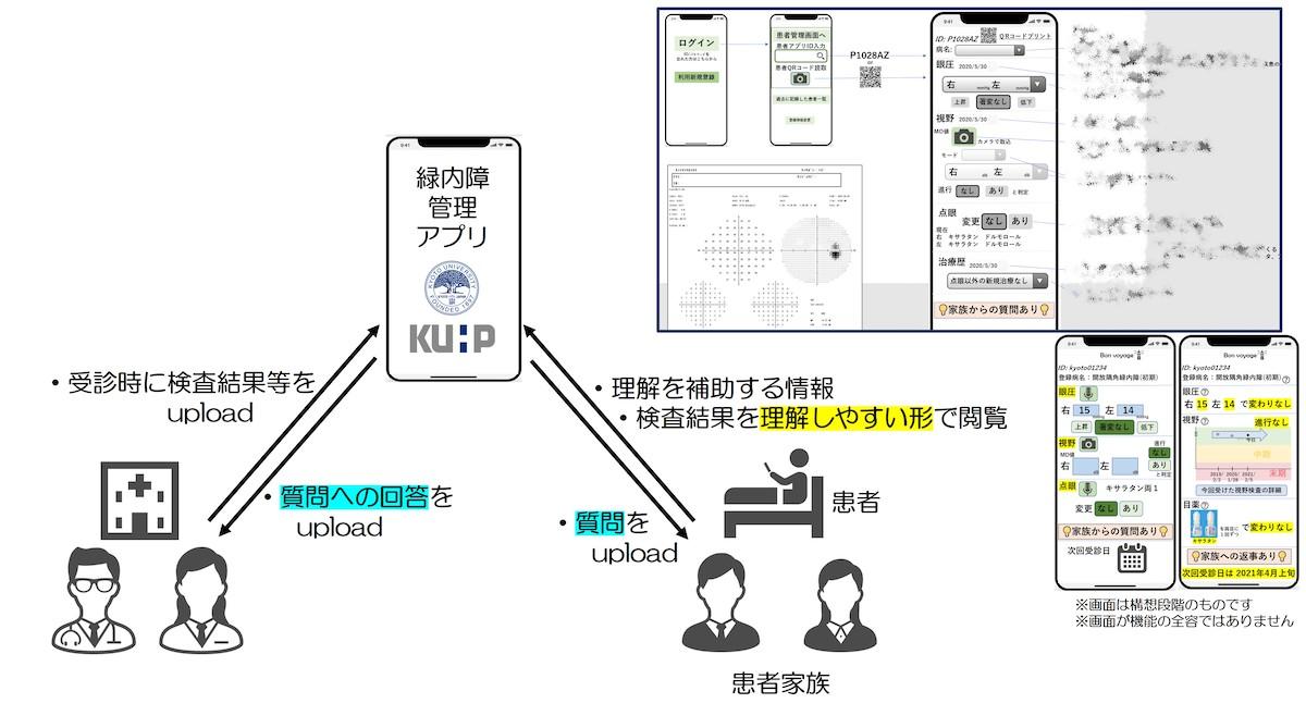 /data/contribution/11/図2.jpg