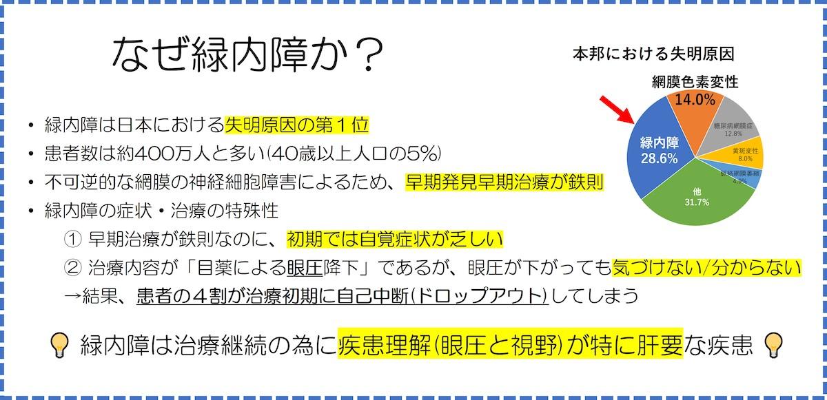 /data/contribution/11/図3.jpg