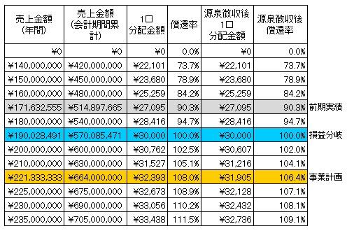 /data/fund/1378/シミュレーション.jpg