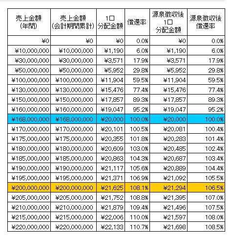 /data/fund/2126/シミュレーション表.jpg
