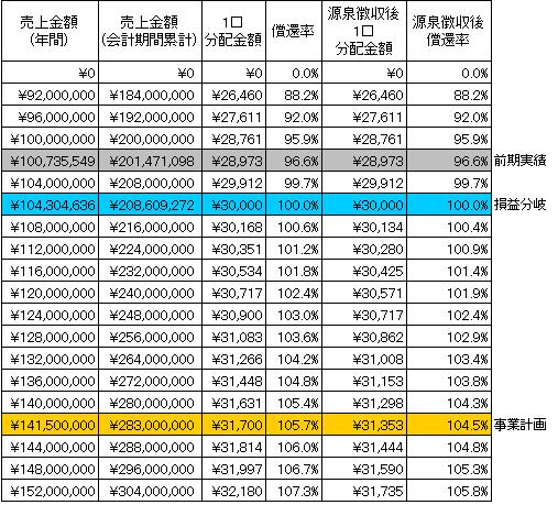 /data/fund/2128/吉田 sim貼付け用.png