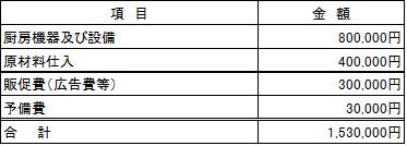 /data/fund/2175/資金使途.png