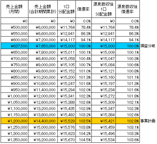 /data/fund/2175/Rolling C SIM 貼付け.png