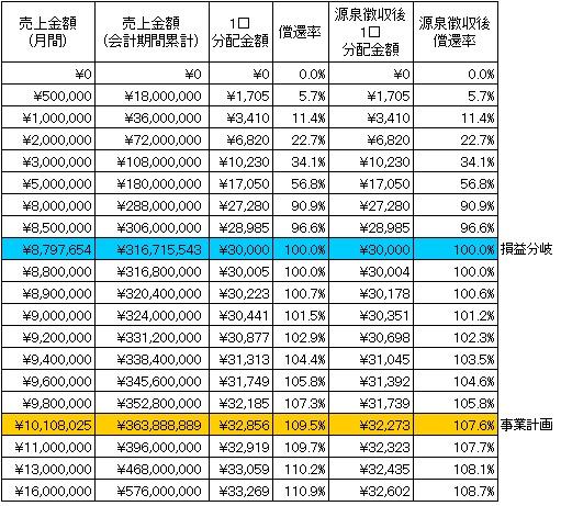 /data/fund/2176/分配シミュレーション.jpg
