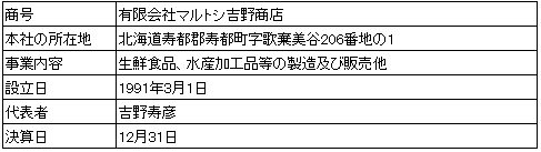 /data/fund/2201/会社概要 正.png