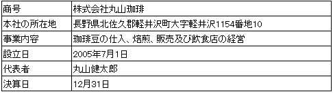 /data/fund/2279/会社概要.png