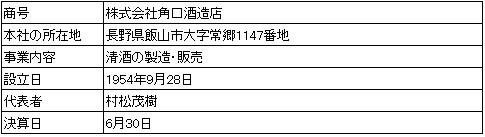 /data/fund/2296/営業者情報2.jpg