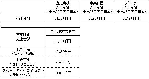 /data/fund/2296/売上高明細5.jpg