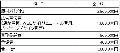 /data/fund/2298/資金使途3.jpg