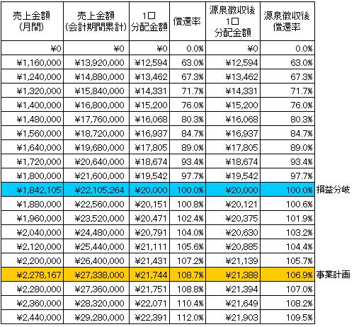 /data/fund/2327/シミュレーション システム貼付け用.png