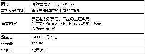 /data/fund/2425/会社概要 システム貼付け用.png