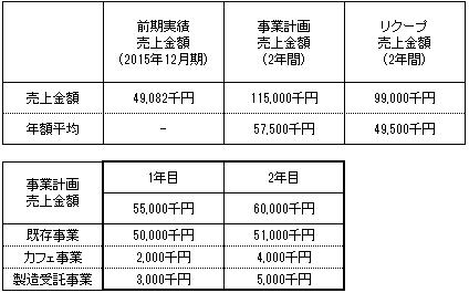 /data/fund/2425/売上明細 システム貼付け用.png