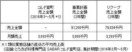 /data/fund/2437/事業計画2.jpg