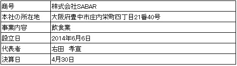 /data/fund/2437/会社概要2.jpg
