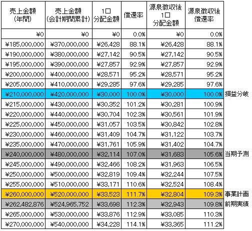 /data/fund/2439/シミュレーション システム貼付け用.png