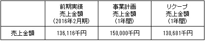 /data/fund/2570/事業計画.jpg