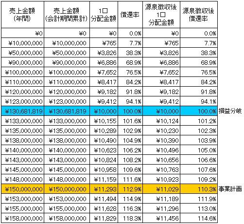 /data/fund/2570/分配シミュレーション.jpg