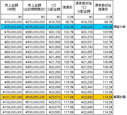/data/fund/2579/シミュレーション 貼付け用.png