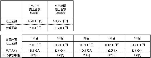 /data/fund/2579/売上明細 システム貼付け用.png