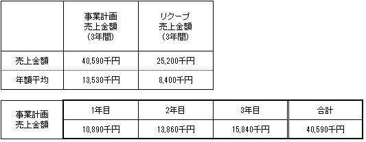 /data/fund/2609/事業計画2.jpg