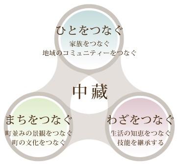 /data/fund/2609/図.jpg