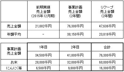 /data/fund/2642/事業計画.jpg