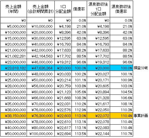 /data/fund/2642/分配シミュレーション.jpg