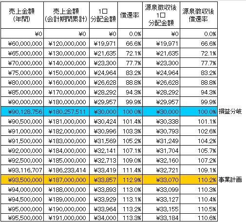 /data/fund/2671/分配シミュレーション.jpg