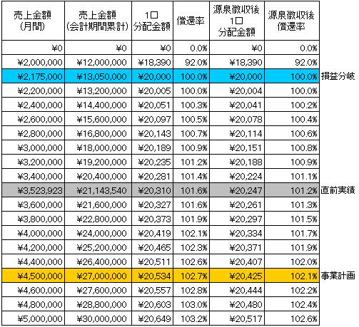 /data/fund/2672/シミュレーションシート システム貼付け用.png