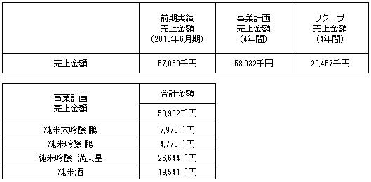 /data/fund/2689/売上明細 システム貼付け用.png