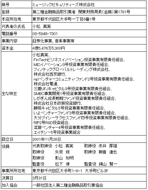 /data/fund/2732/MS概要 システム貼付け用.png
