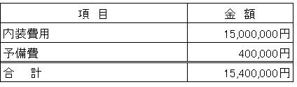/data/fund/2733/資金使途.jpg