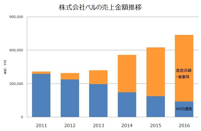 /data/fund/2742/3.JPG