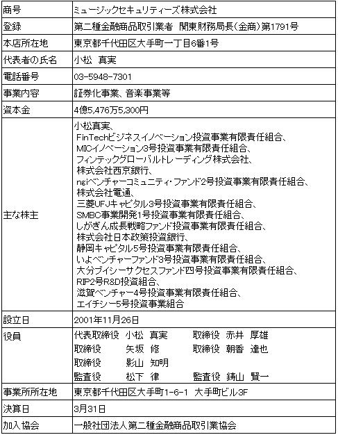 /data/fund/2742/MS概要 システム貼付け用.png