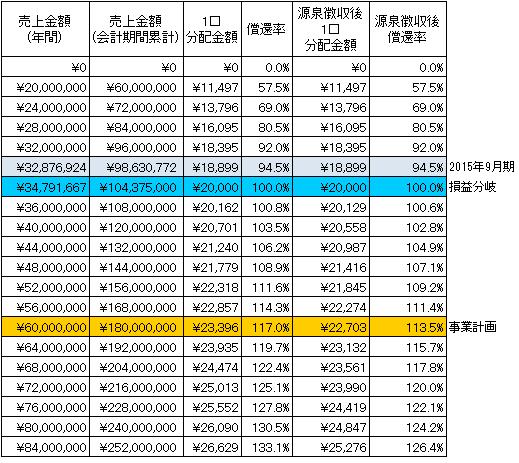 /data/fund/2743/シミュレーション システム貼付け用.png