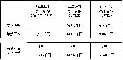 /data/fund/2750/事業計画2.jpg