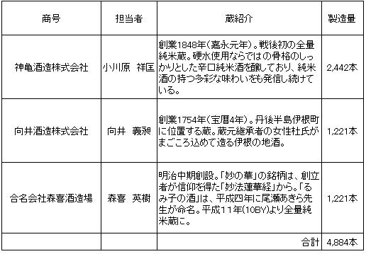 /data/fund/2757/純米 参加蔵 システム貼付け用.png
