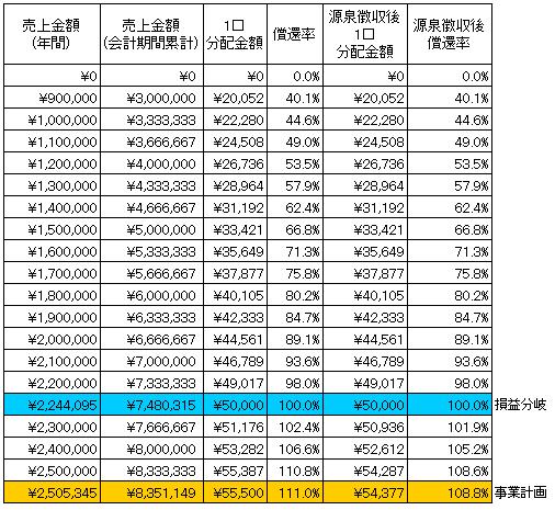 /data/fund/2757/純米 Sim システム貼付け用.png