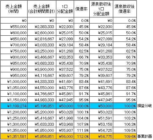 /data/fund/2758/大吟醸 Sim システム貼付け用.png