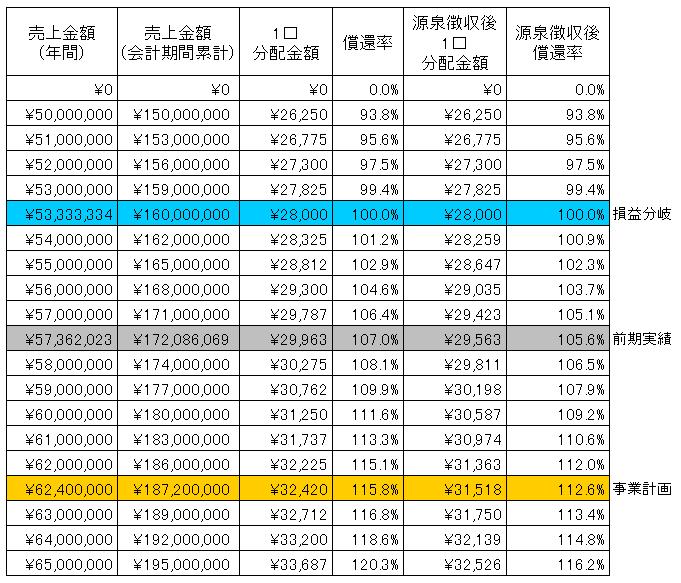 /data/fund/2759/みを木4シミュ.png