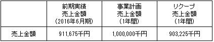 /data/fund/2760/事業計画.jpg