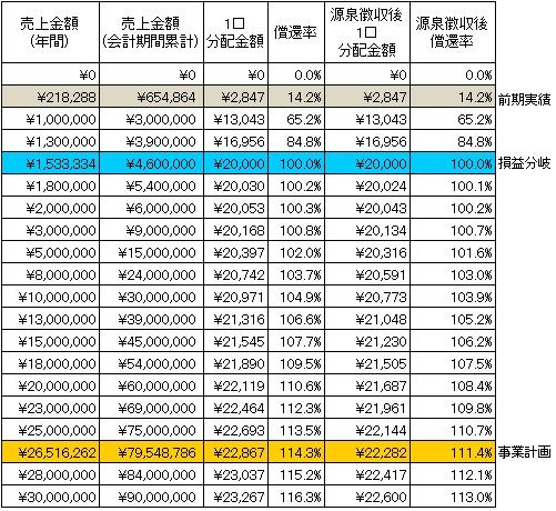 /data/fund/2862/分配シミュレーション.jpg
