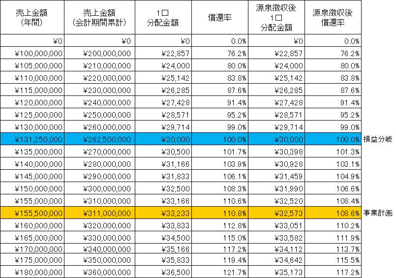 /data/fund/2864/SIM.png