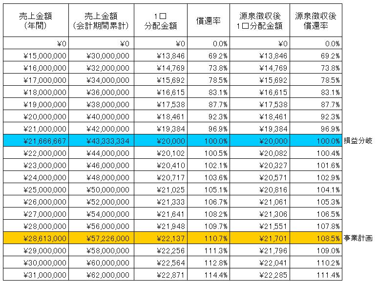 /data/fund/2865/みつヴィレッジSIM.png