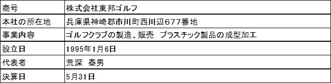/data/fund/2866/東邦ゴルフ会社概要.png