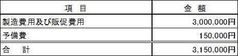 /data/fund/2866/東邦ゴルフ資金使途.png