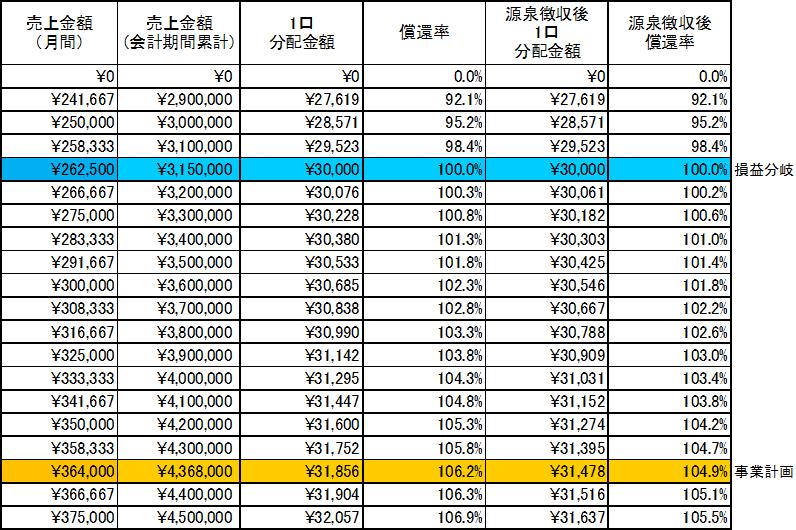 /data/fund/2866/東邦ゴルフSIM.png