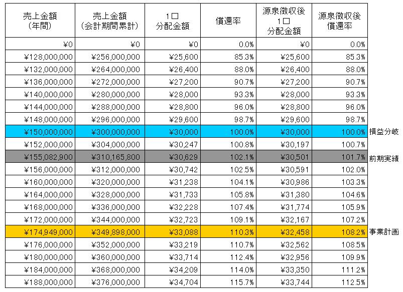 /data/fund/2868/やながわSIM.png