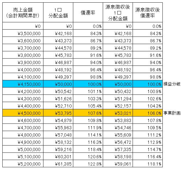 /data/fund/2869/井相田 SIM.png