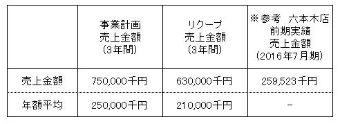 /data/fund/2870/IPS売上明細.png